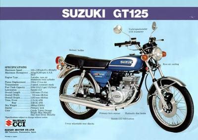 スズキ GT125