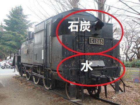 タンク機関車石炭庫