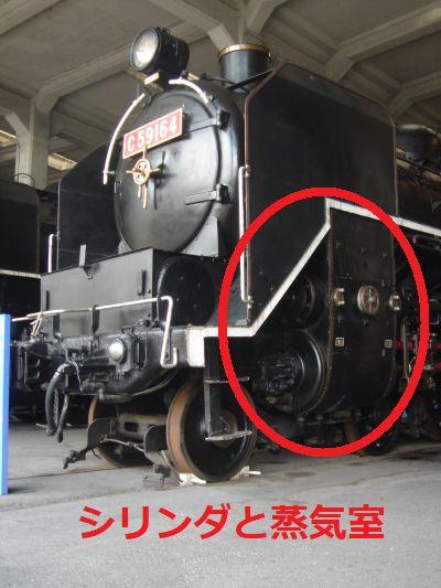 シリンダと蒸気室