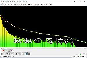 MiniLyrics&VLC
