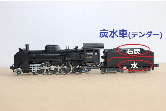 テンダー機関車