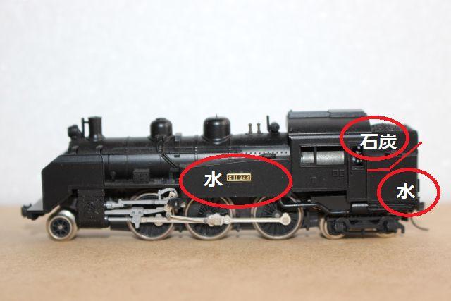 タンク機関車