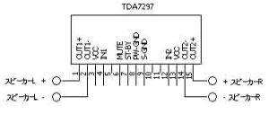 TDA7297回路