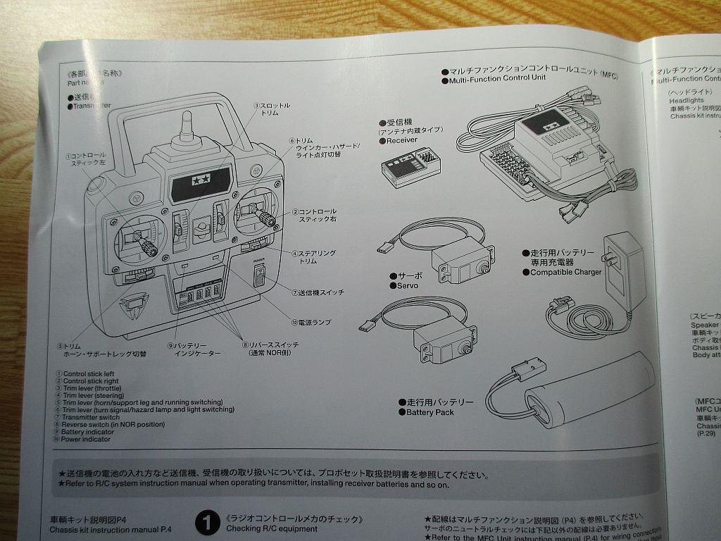 スカニア R620 フルオペレーション説明書