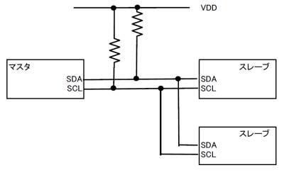 一般的なI2C通信の回路図