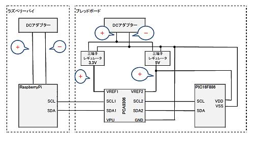 PCA9306を使用した電圧レベル変換モジュールをブレッドボードで確認中の回路