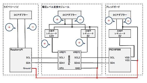 最終的な電圧レベル変換回路