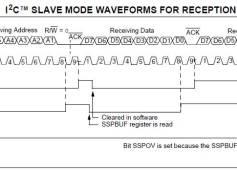 スレーブモード波形図