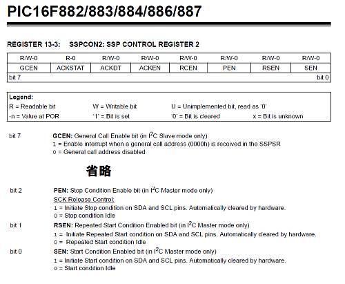 SSP CONTROL REGISTER 2