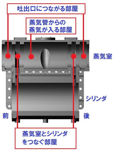蒸気室の構造