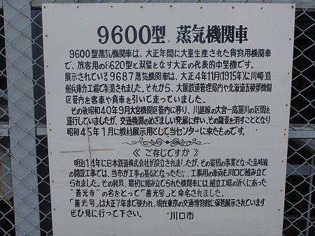 9687機関車 案内板