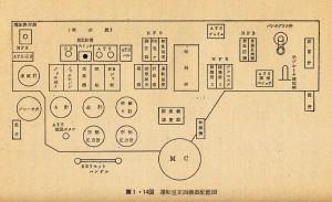 EF65運転台機器配置図